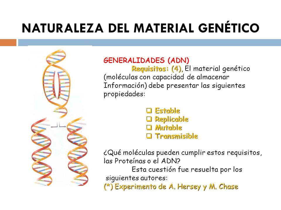 NATURALEZA DEL MATERIAL GENÉTICO