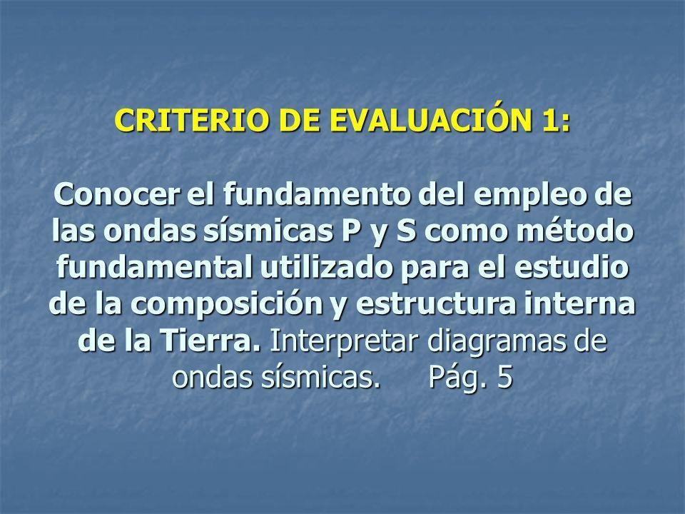 CRITERIO DE EVALUACIÓN 1: Conocer el fundamento del empleo de las ondas sísmicas P y S como método fundamental utilizado para el estudio de la composición y estructura interna de la Tierra.