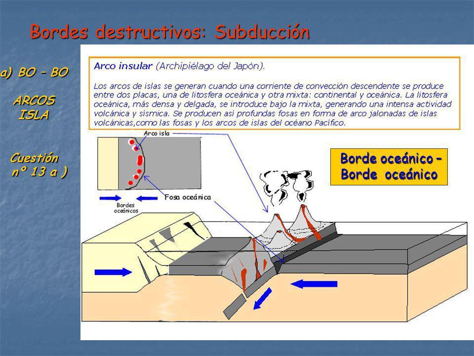 Bordes destructivos: Subducción