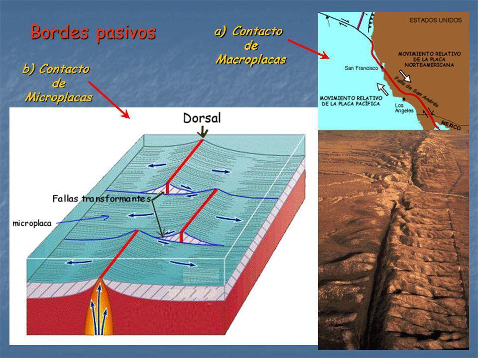 Bordes pasivos Contacto de Macroplacas b) Contacto de Microplacas