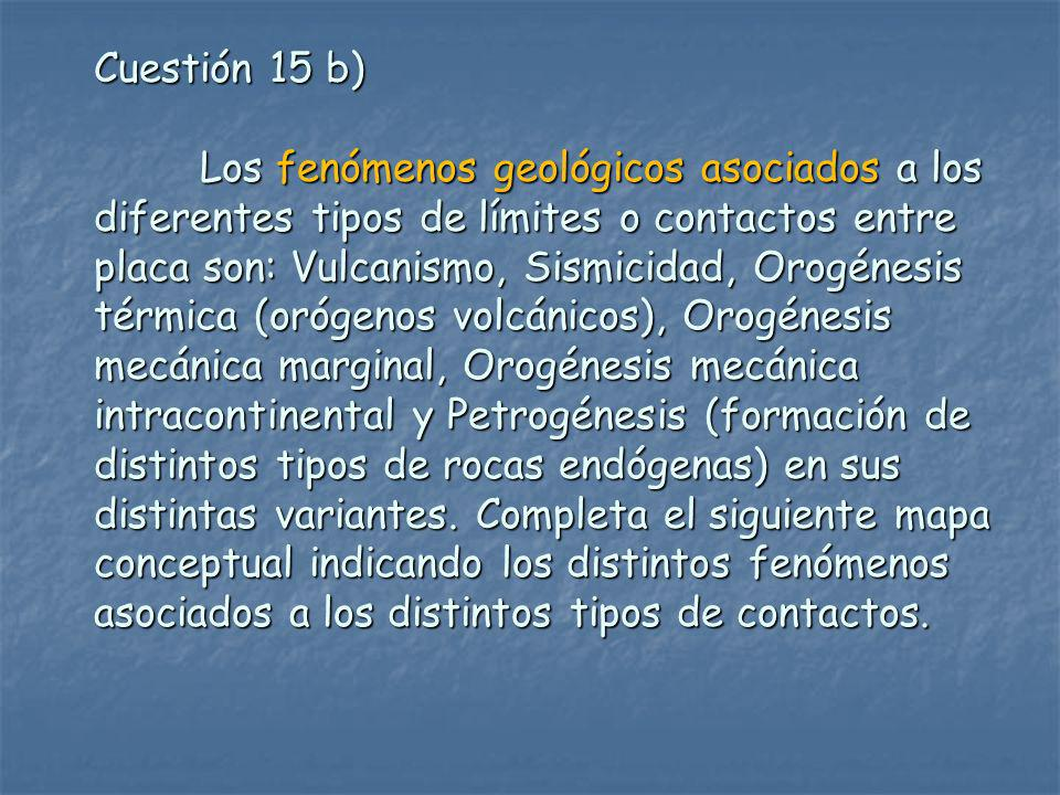 Cuestión 15 b) Los fenómenos geológicos asociados a los diferentes tipos de límites o contactos entre placa son: Vulcanismo, Sismicidad, Orogénesis térmica (orógenos volcánicos), Orogénesis mecánica marginal, Orogénesis mecánica intracontinental y Petrogénesis (formación de distintos tipos de rocas endógenas) en sus distintas variantes.