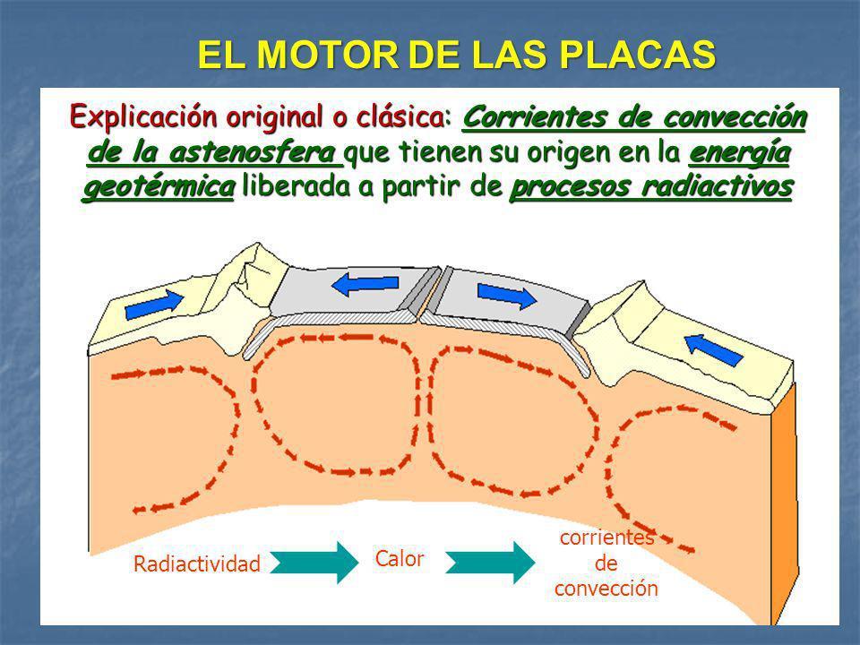 EL MOTOR DE LAS PLACAS