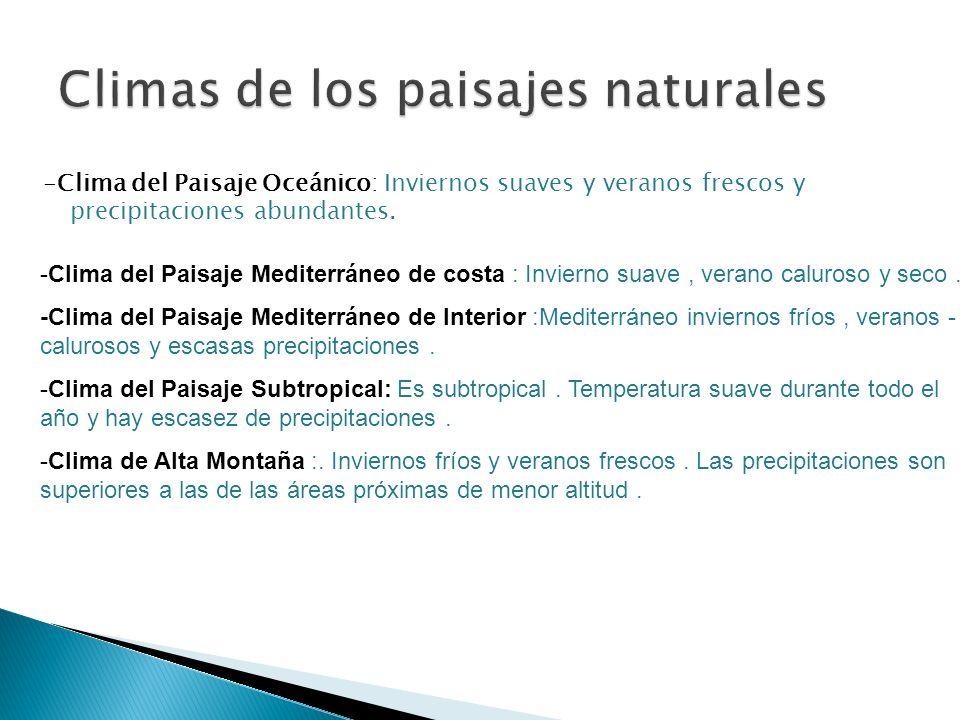 Climas de los paisajes naturales