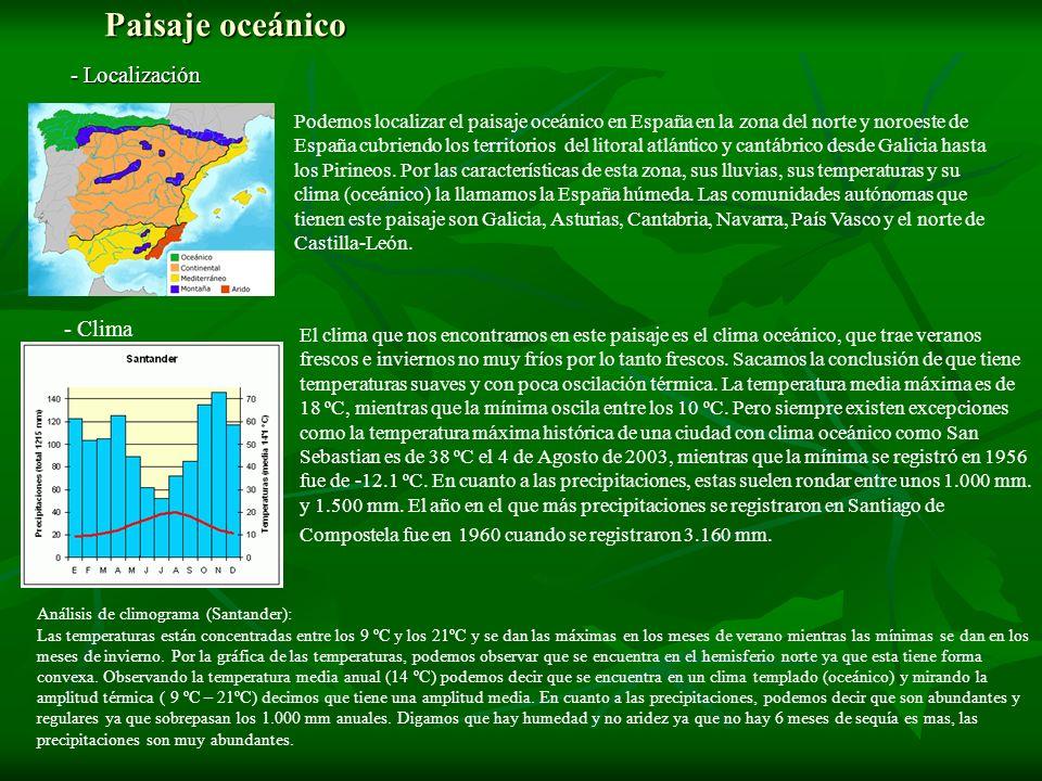 Paisaje oceánico - Localización - Clima