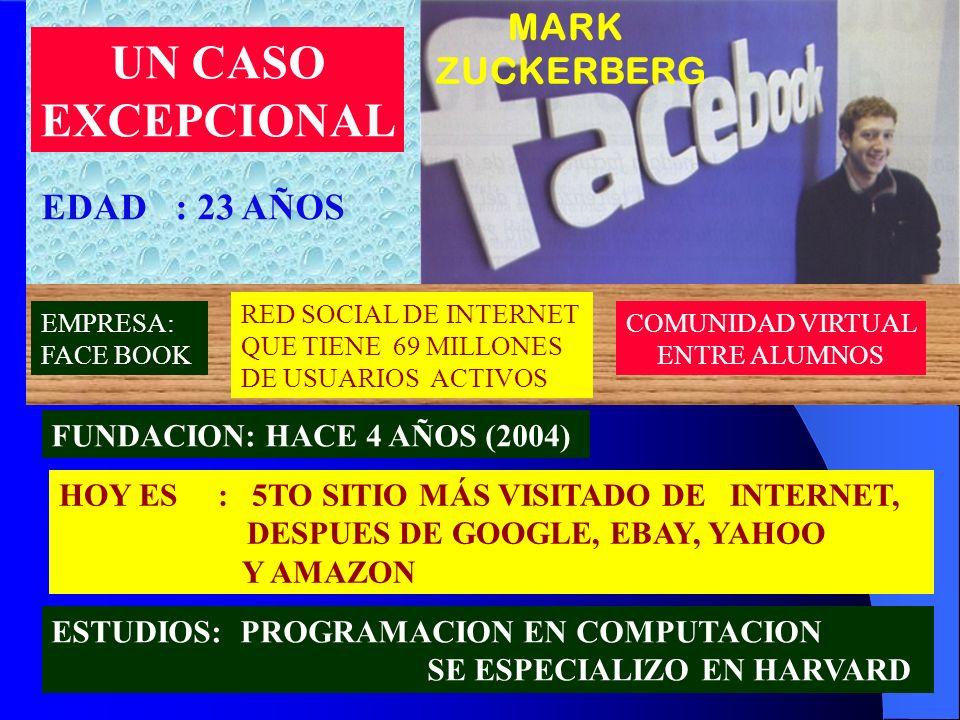 UN CASO EXCEPCIONAL MARK ZUCKERBERG EDAD : 23 AÑOS