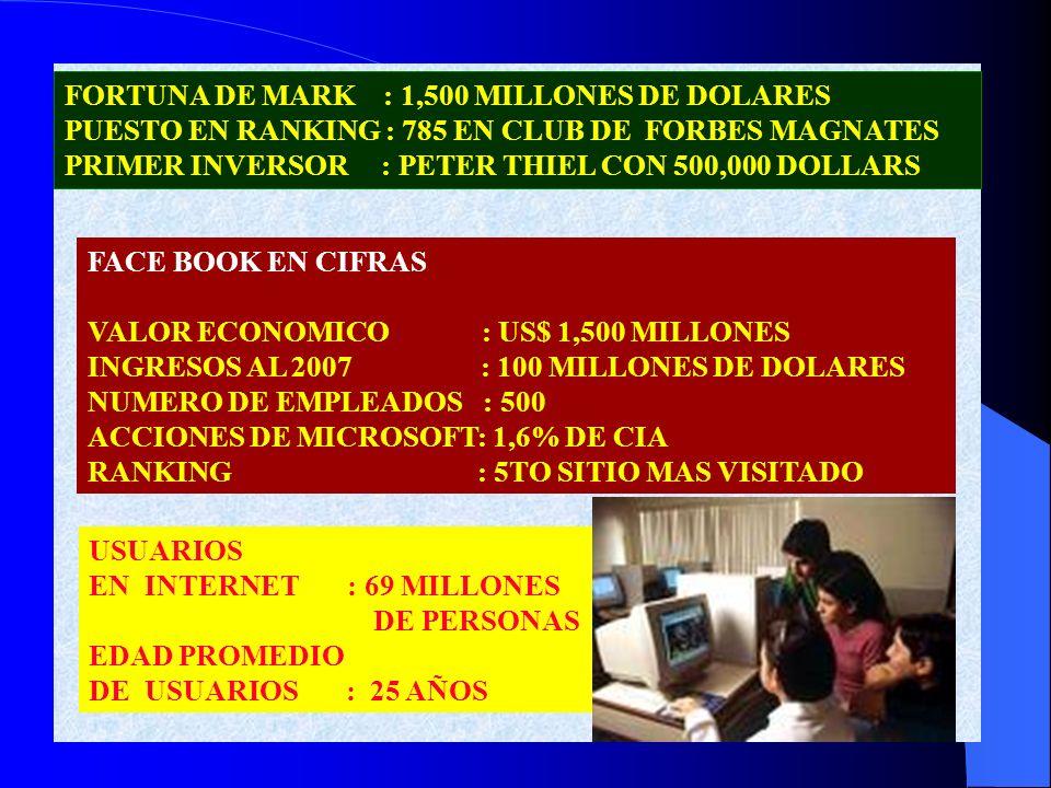 FORTUNA DE MARK : 1,500 MILLONES DE DOLARES