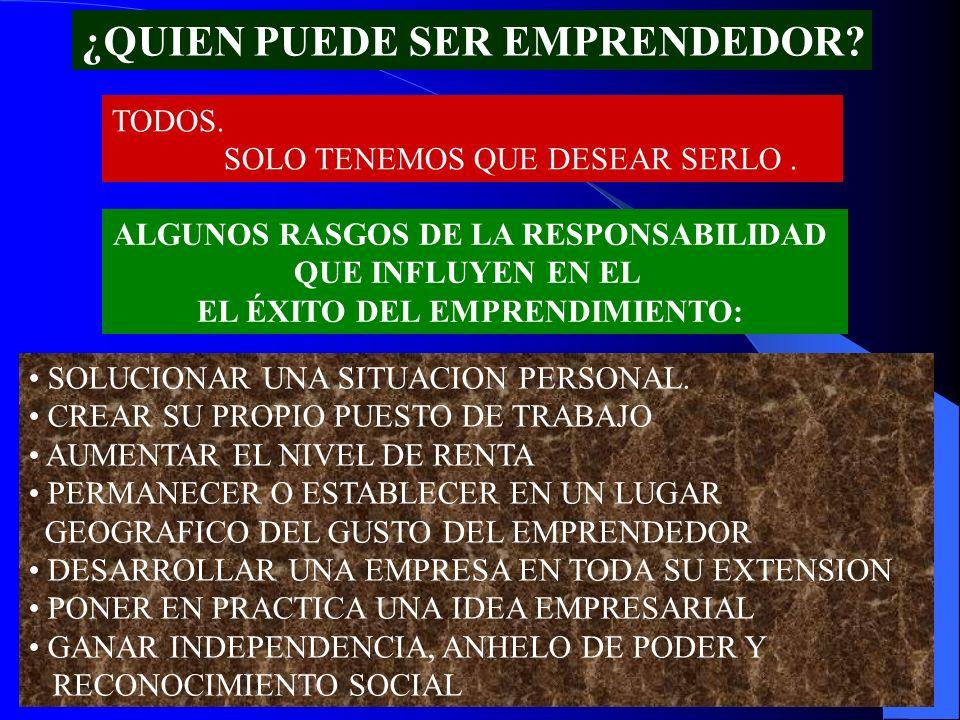 ALGUNOS RASGOS DE LA RESPONSABILIDAD EL ÉXITO DEL EMPRENDIMIENTO: