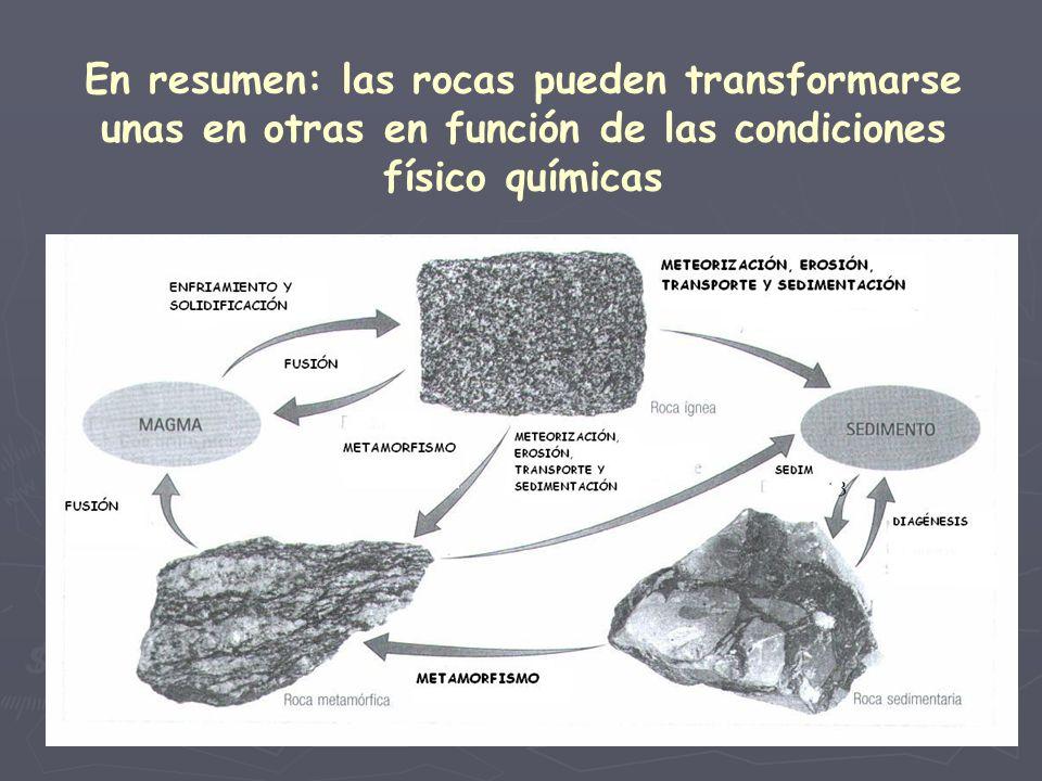 En resumen: las rocas pueden transformarse unas en otras en función de las condiciones físico químicas