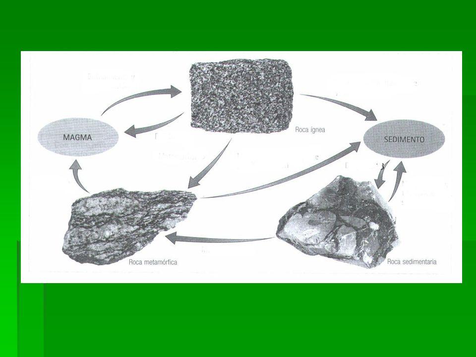 Meteorización, erosión, transporte y sedimentación