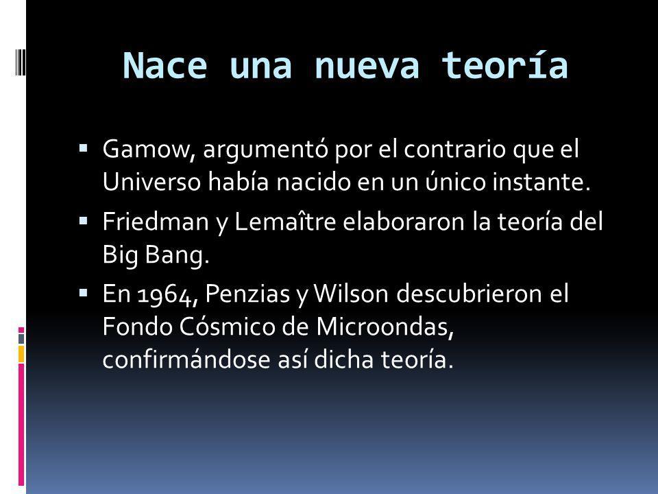 Nace una nueva teoría Gamow, argumentó por el contrario que el Universo había nacido en un único instante.