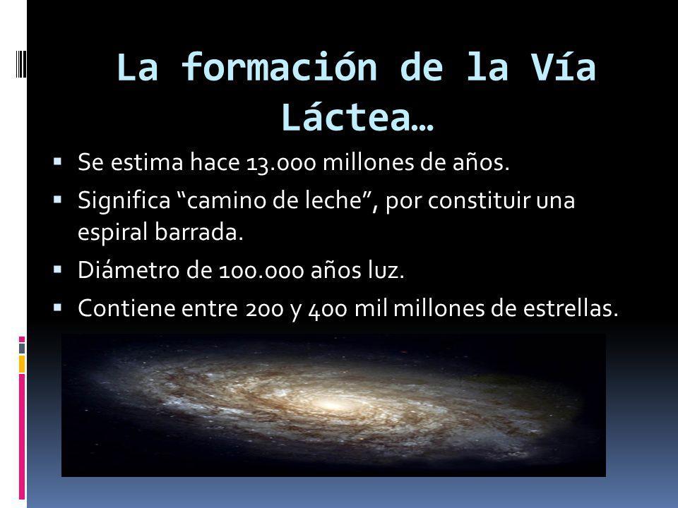 La formación de la Vía Láctea…