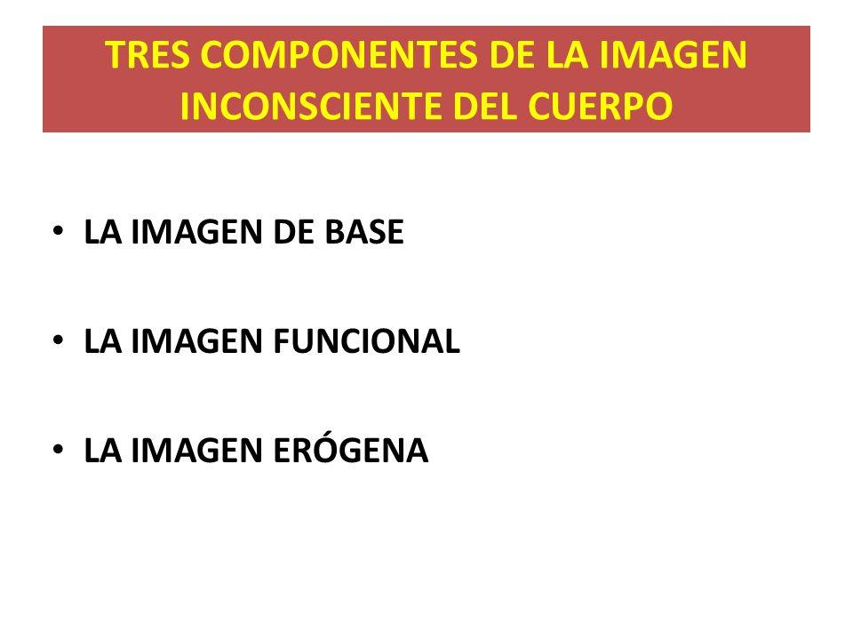 TRES COMPONENTES DE LA IMAGEN INCONSCIENTE DEL CUERPO