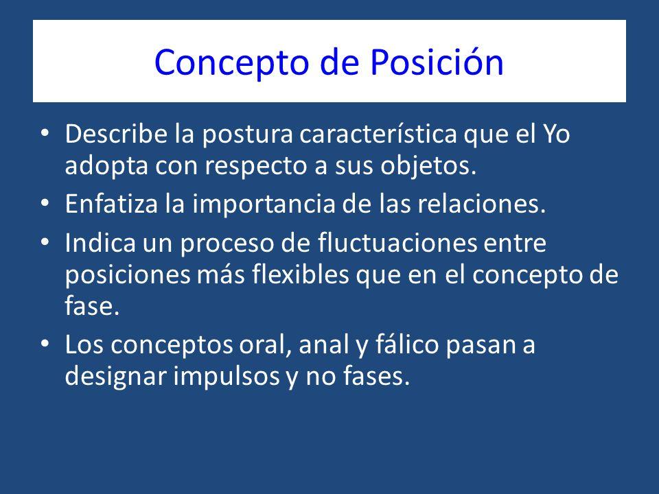 Concepto de Posición Describe la postura característica que el Yo adopta con respecto a sus objetos.