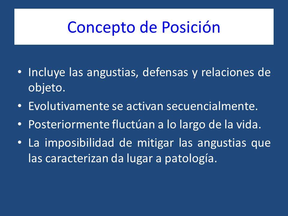 Concepto de Posición Incluye las angustias, defensas y relaciones de objeto. Evolutivamente se activan secuencialmente.