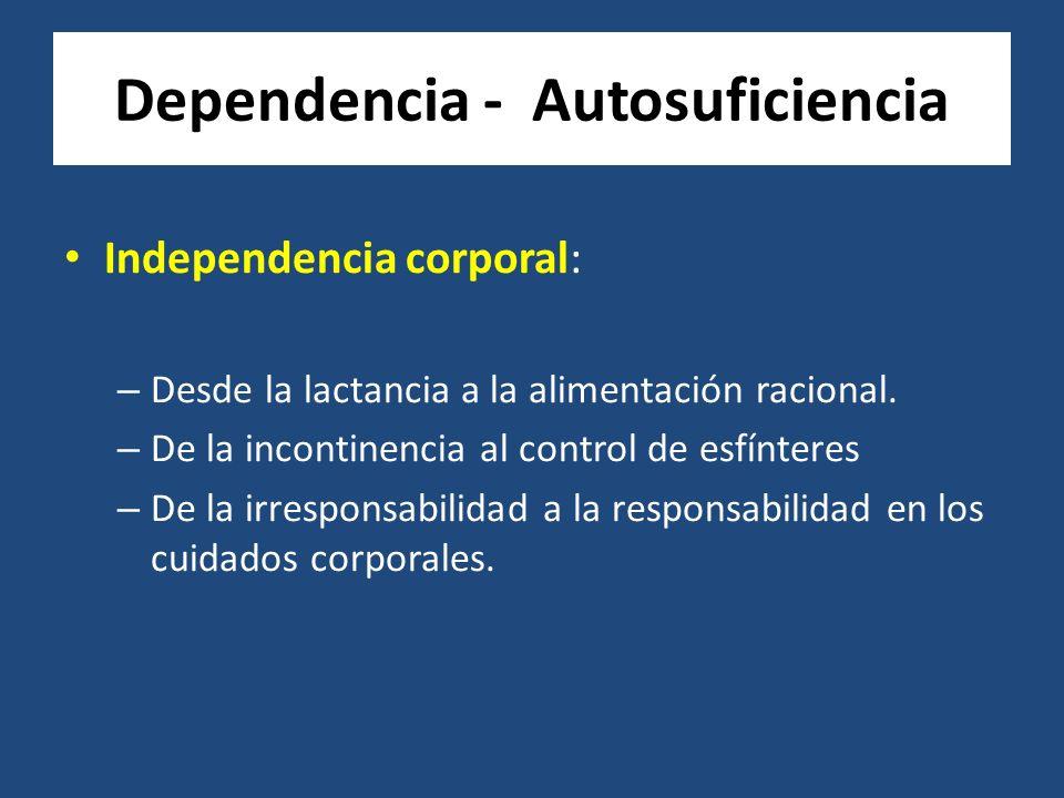 Dependencia - Autosuficiencia