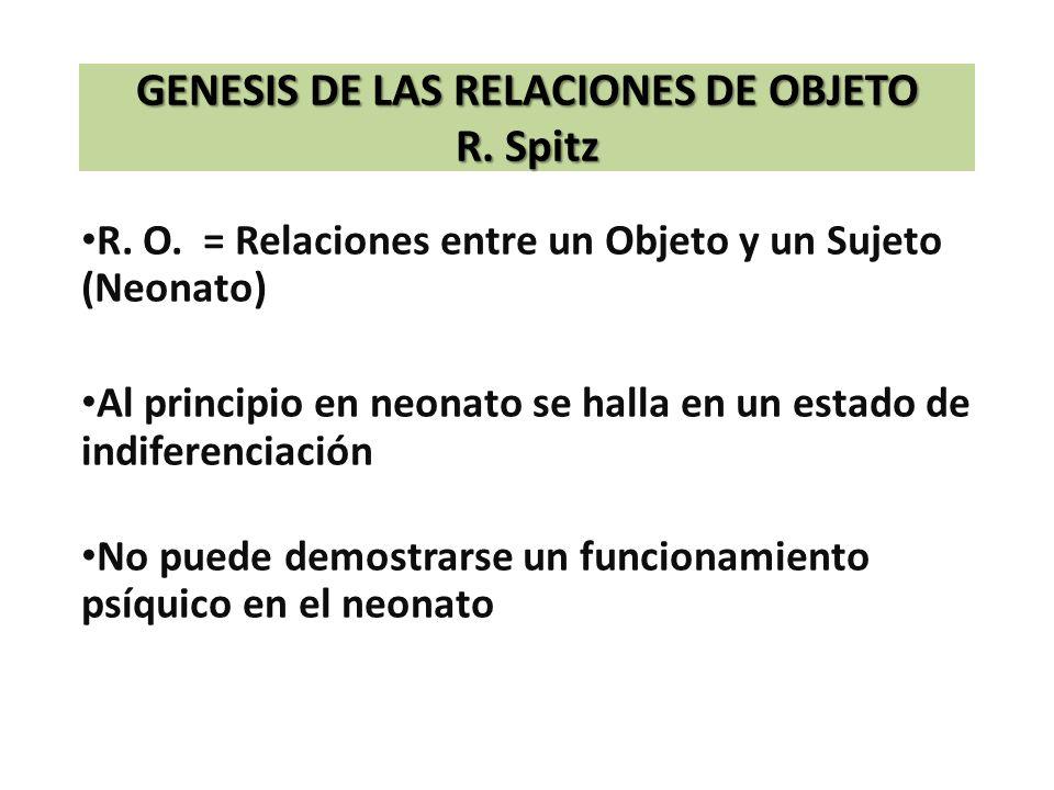 GENESIS DE LAS RELACIONES DE OBJETO R. Spitz