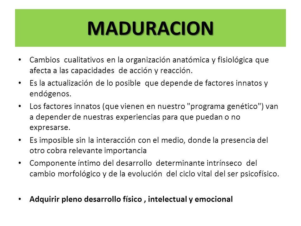 MADURACION Cambios cualitativos en la organización anatómica y fisiológica que afecta a las capacidades de acción y reacción.