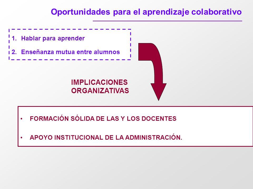 Oportunidades para el aprendizaje colaborativo