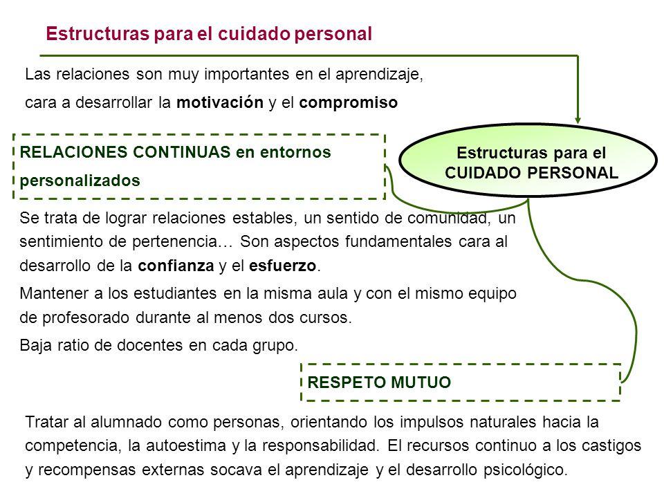 Estructuras para el CUIDADO PERSONAL