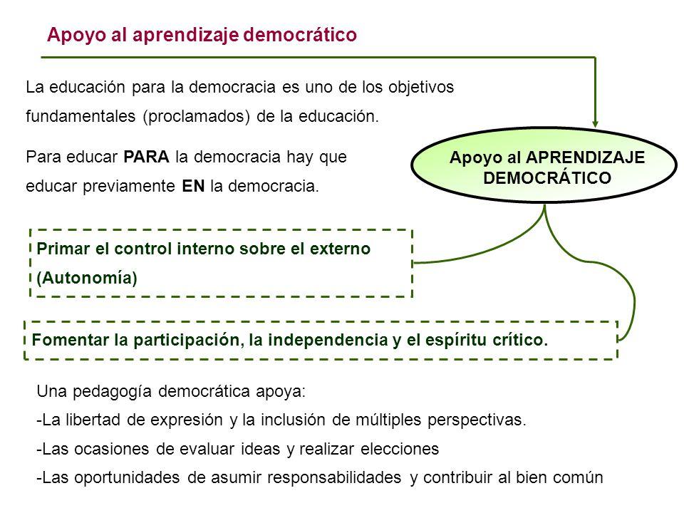 Apoyo al APRENDIZAJE DEMOCRÁTICO