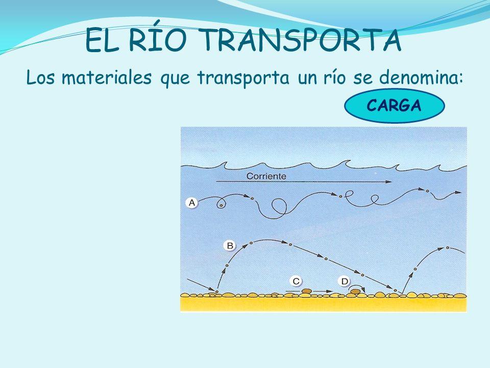 Los materiales que transporta un río se denomina:
