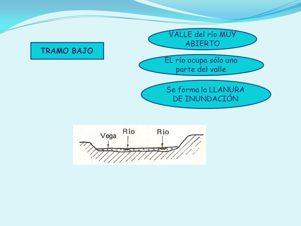 VALLE del río MUY ABIERTO