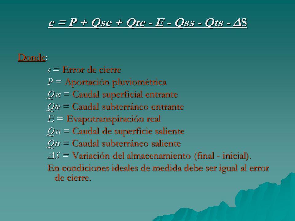 e = P + Qse + Qte - E - Qss - Qts - ΔS