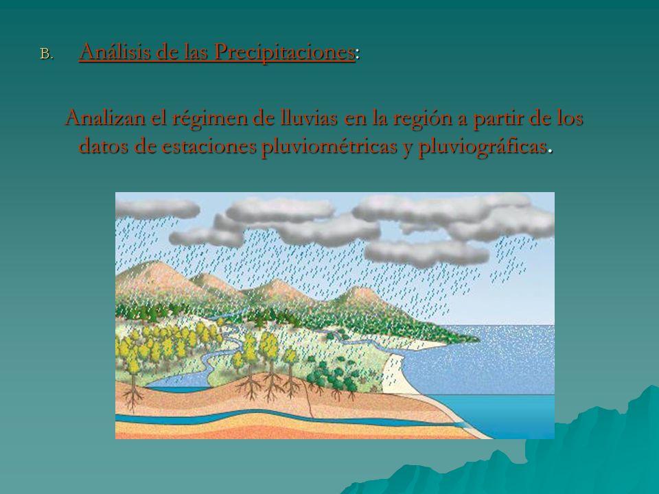 Análisis de las Precipitaciones:
