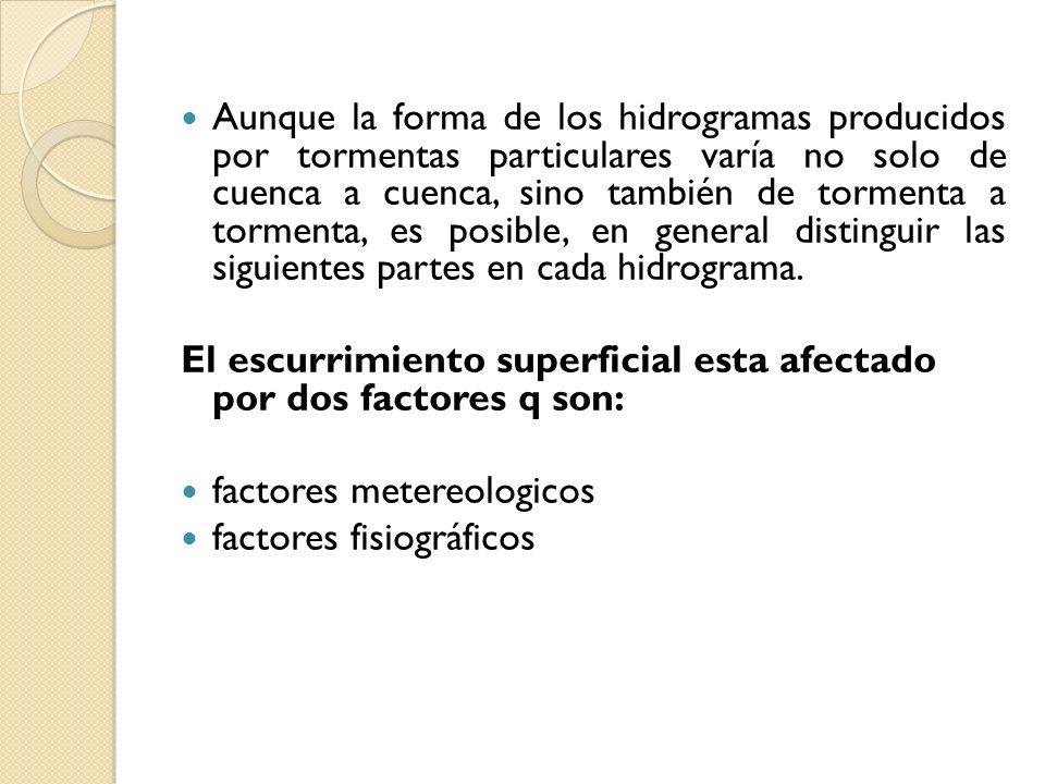 Aunque la forma de los hidrogramas producidos por tormentas particulares varía no solo de cuenca a cuenca, sino también de tormenta a tormenta, es posible, en general distinguir las siguientes partes en cada hidrograma.