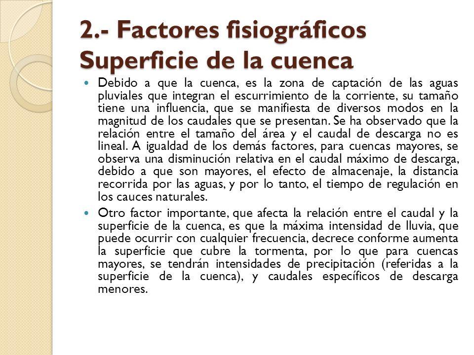 2.- Factores fisiográficos Superficie de la cuenca