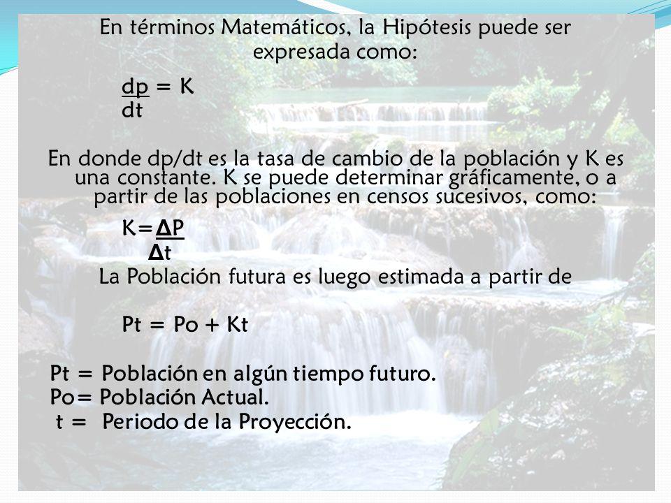 En términos Matemáticos, la Hipótesis puede ser expresada como: dp = K