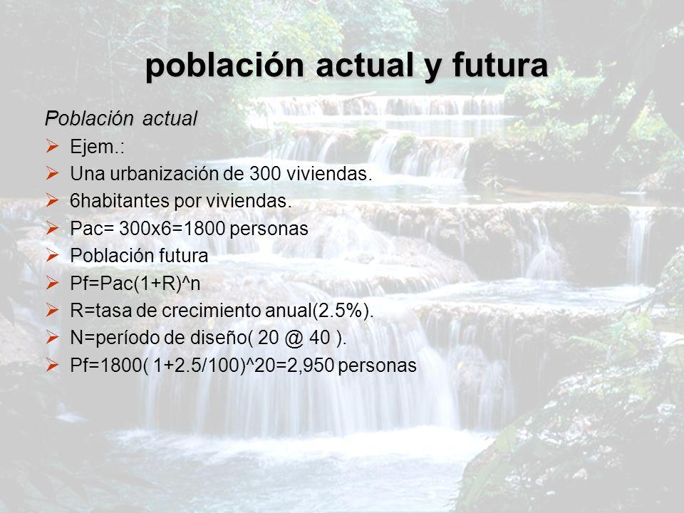población actual y futura