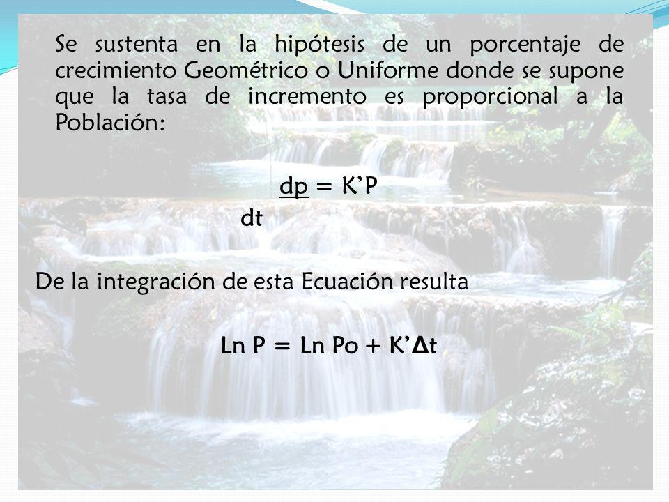 De la integración de esta Ecuación resulta Ln P = Ln Po + K'Δt