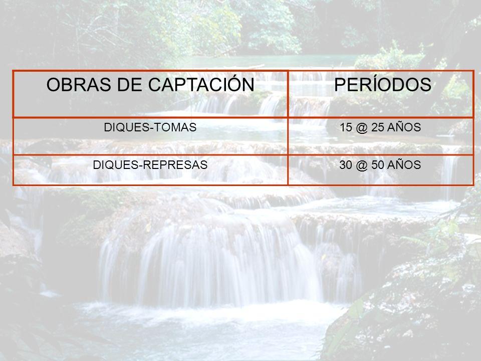OBRAS DE CAPTACIÓN PERÍODOS DIQUES-TOMAS 15 @ 25 AÑOS DIQUES-REPRESAS