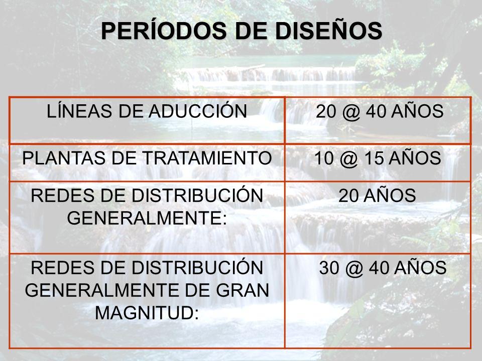 PERÍODOS DE DISEÑOS LÍNEAS DE ADUCCIÓN 20 @ 40 AÑOS