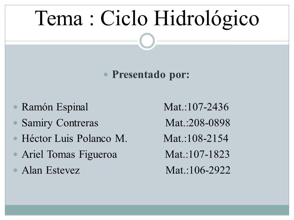 Tema : Ciclo Hidrológico