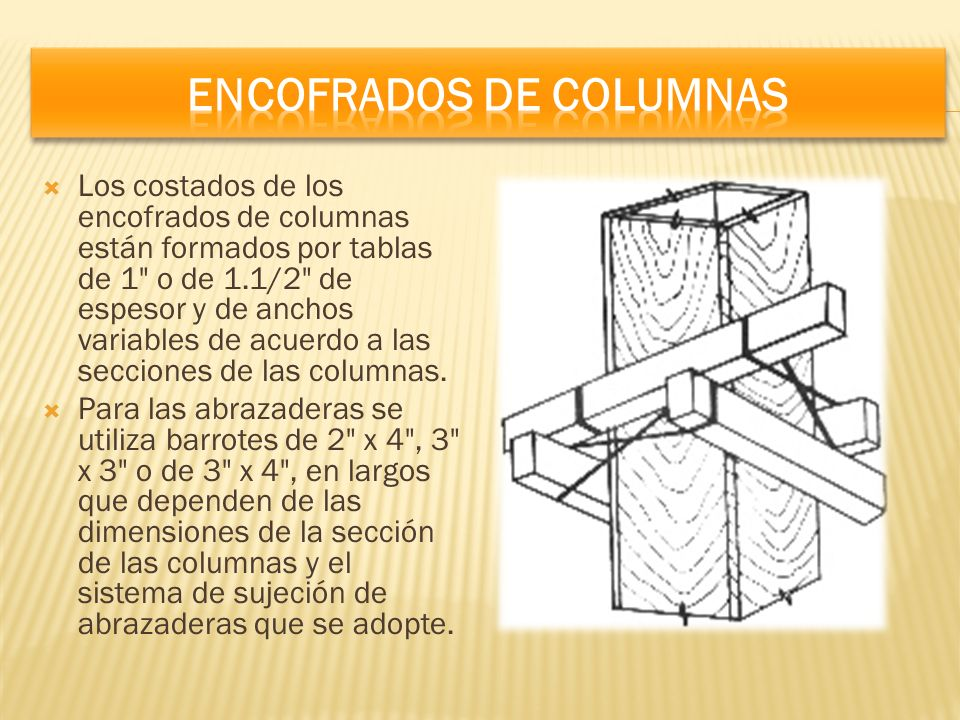 Encofrados de columnas
