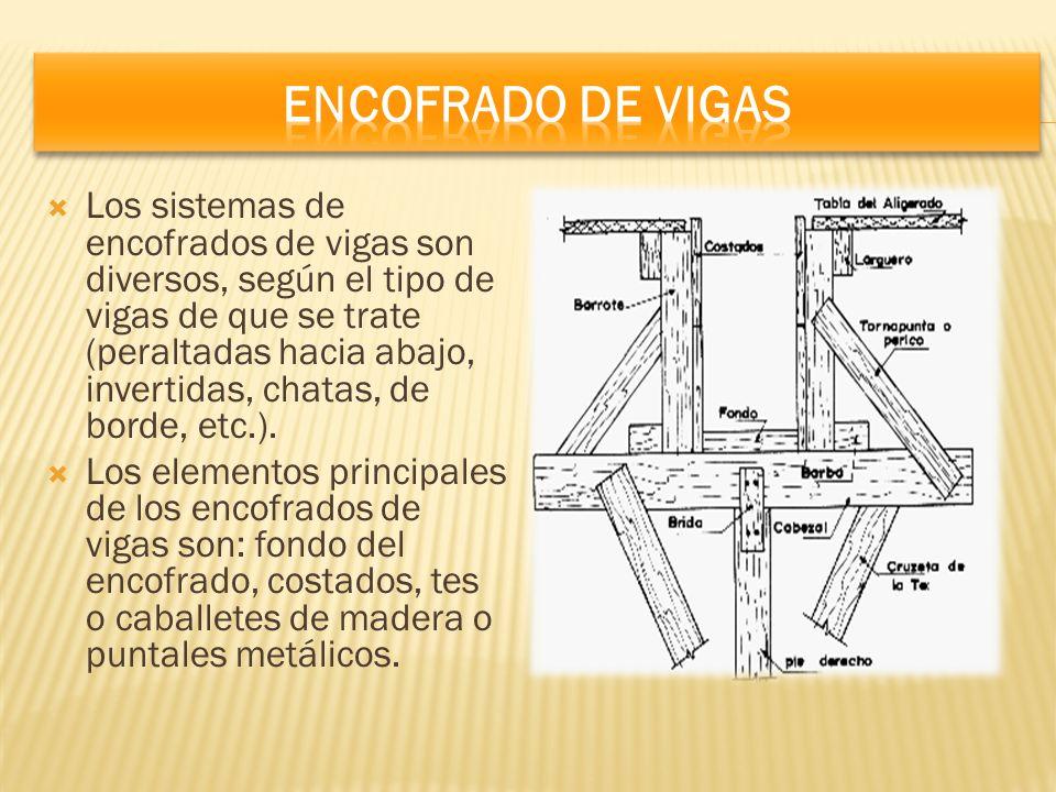 Encofrado de Vigas