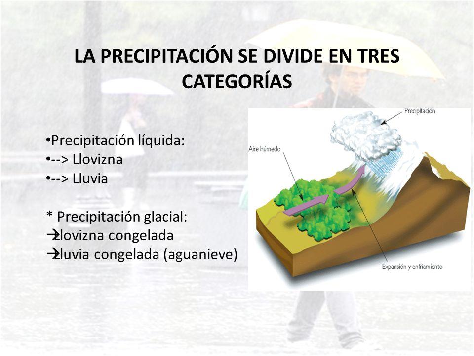 LA PRECIPITACIÓN SE DIVIDE EN TRES CATEGORÍAS