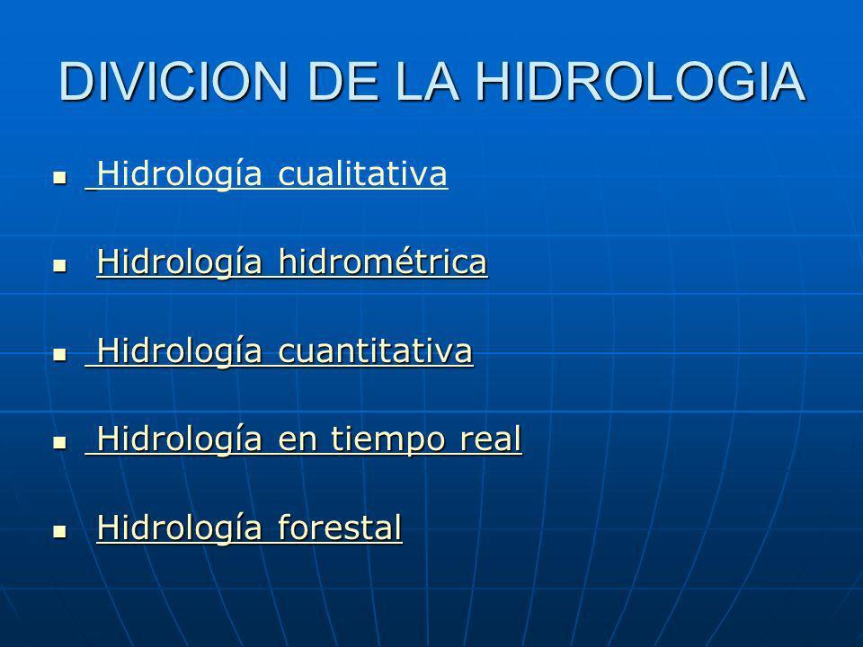 DIVICION DE LA HIDROLOGIA
