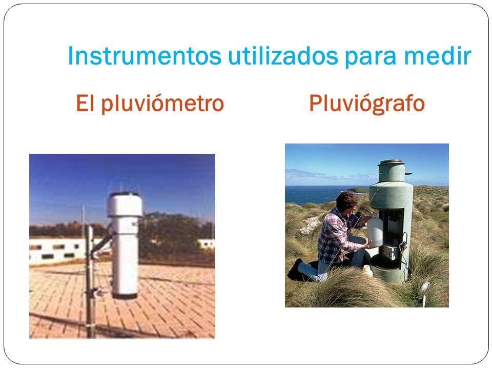 Instrumentos utilizados para medir