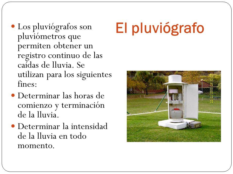 El pluviógrafo