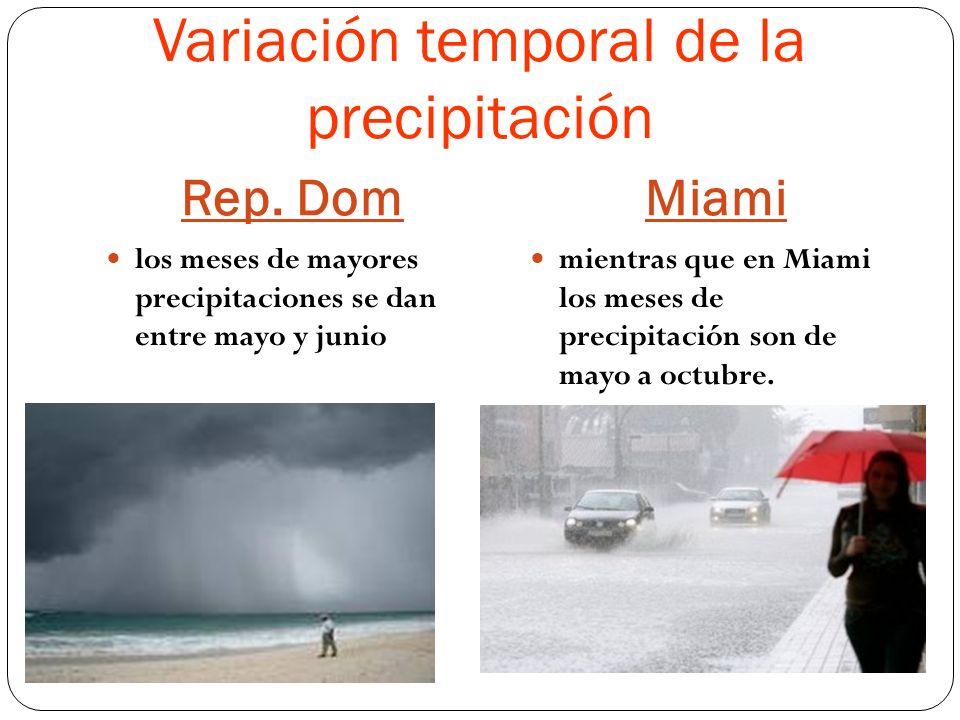 Variación temporal de la precipitación
