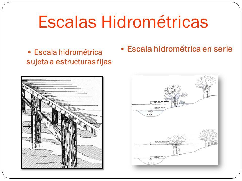 Escalas Hidrométricas