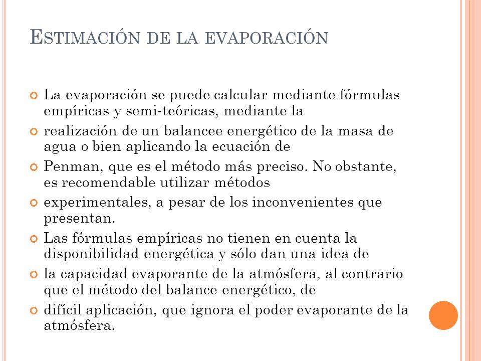 Estimación de la evaporación