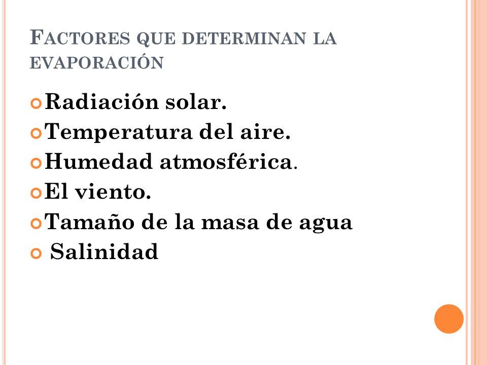 Factores que determinan la evaporación