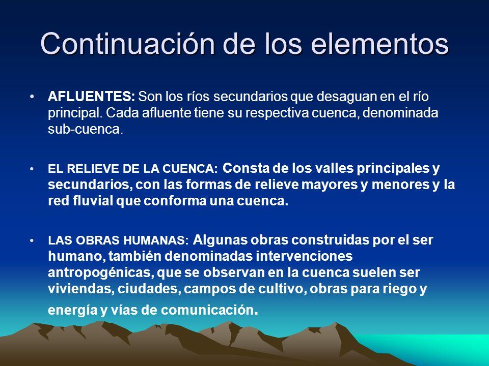 Continuación de los elementos