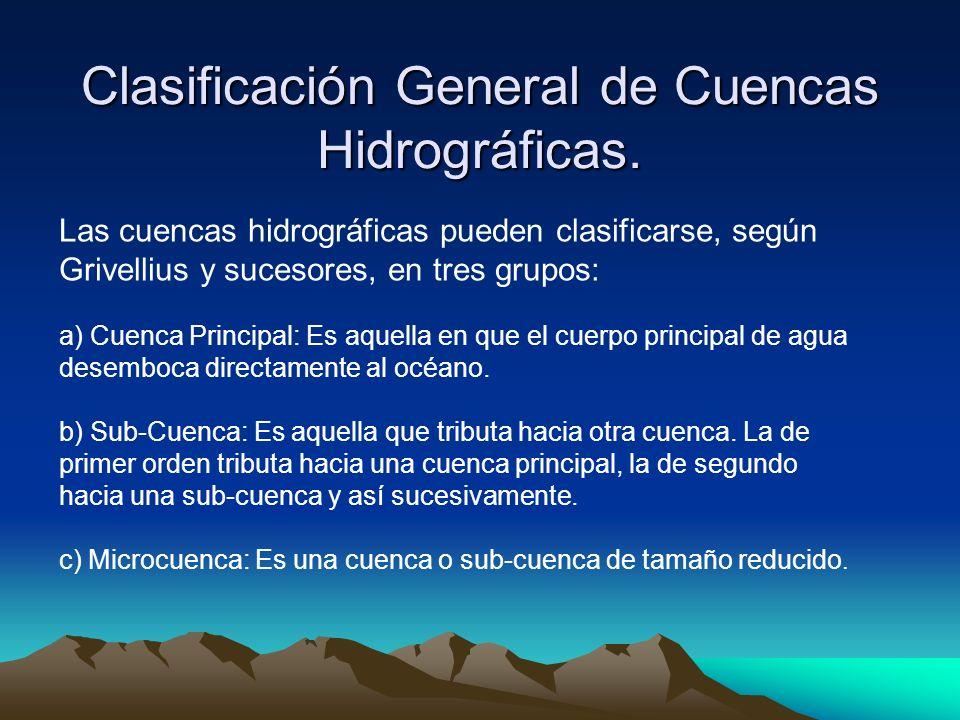 Clasificación General de Cuencas Hidrográficas.