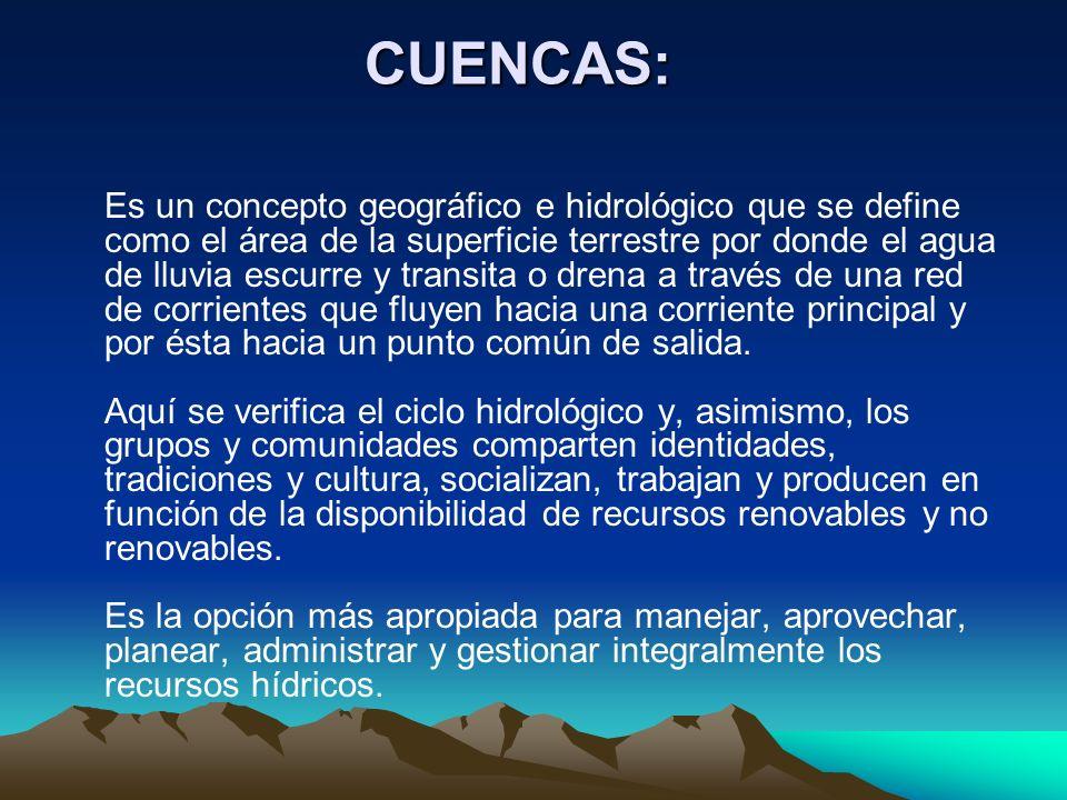 CUENCAS: