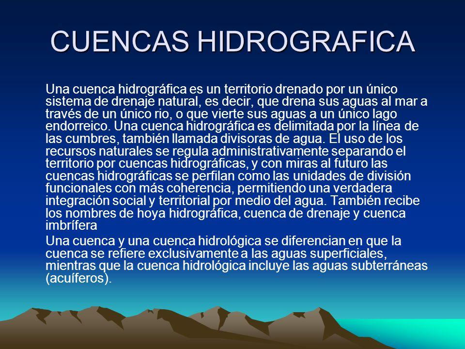 CUENCAS HIDROGRAFICA